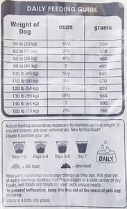 Dog Food Quantity Chart Hill 39 S Science Diet Healthy Mobility Large Breed Dry