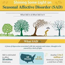 understanding seasonal affective disorder sad health earth living