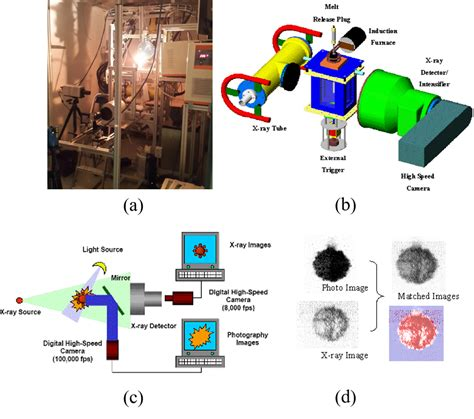 MISTEE: Micro -Interactions in STeam Explosion Experiments ...
