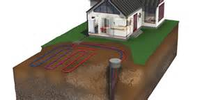 Build Your Own Air Source Heat Pump Pictures