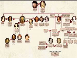 King Henry II Family Tree | queen elizabeth first family ...