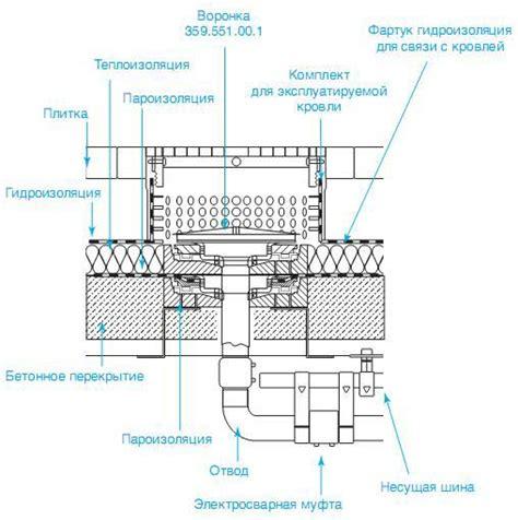 Расчет мощности системы отопления и объема вентиляции производственного здания