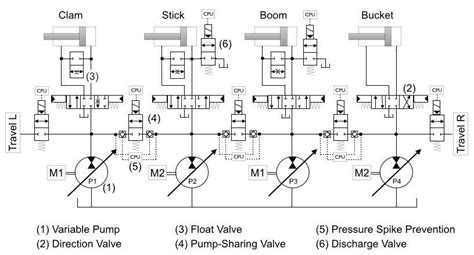 Pc78 Komatsu Wiring Diagram by Circuit Diagram Of A 290 T Mining Excavator 3