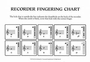 58 Best Images About Music For Kids On Pinterest