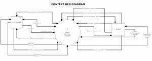 Blood Diagram Management Online Dfd Of Bank System