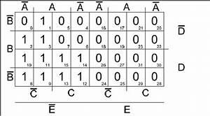Kv Diagramm Mit 5 Variablen