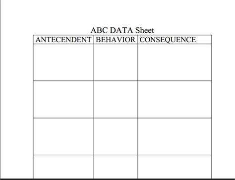 Abc Behaviour Chart Template by Abc Chart To Chart Antecedent Behavior Consequence