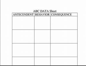 antecedent behavior consequence chart search results With abc behaviour chart template