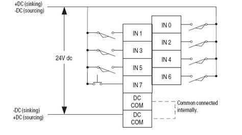 plc wiring diagram with input output wiring diagrams
