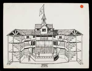 Globe Theatre Drawing