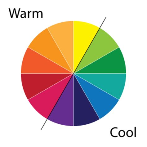 warm and cool colors warm and cool colors robert najlis
