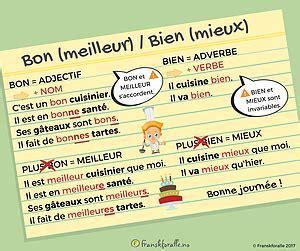 Franskforalle | Fransk undervisning | Blogg | Basic french ...