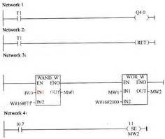 adder diagram of a complex motor plc programming