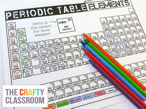 Having Students Create Their Own Periodic Table Of