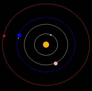 Simple Model of Solar System - Pics about space