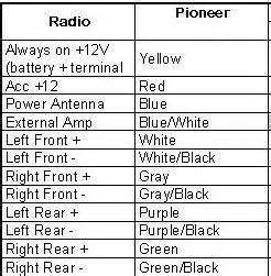Answered Pioneer Deh Receiver With Bluetooth