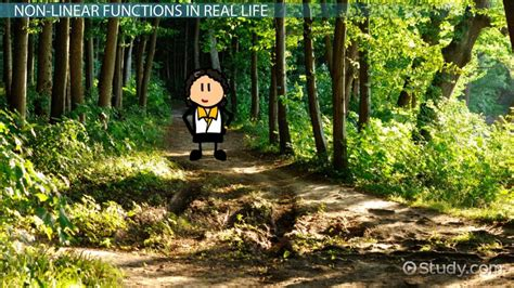nonlinear functions  real life situations video