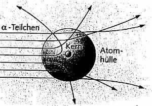 Elektronengeschwindigkeit Berechnen : johanneum l neburg modell und wirklichkeit erweiterung ~ Themetempest.com Abrechnung