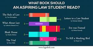 What book should an aspiring law student read? | LegoDesk