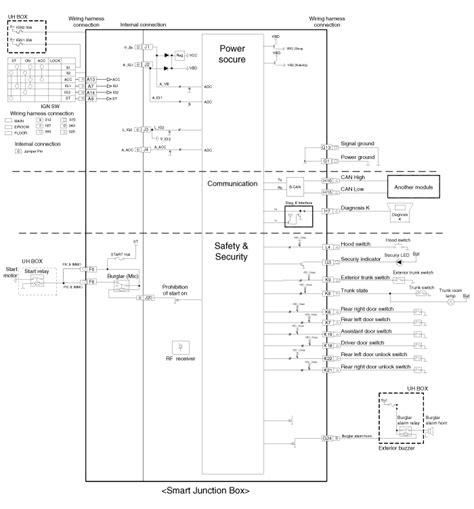 kia sportage schematic diagrams keyless entry and