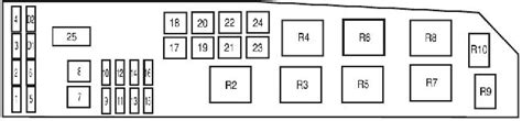 2005 Mercury Mariner Fuse Diagram by 2005 2007 Mercury Mariner Fuse Box Diagram 187 Fuse Diagram