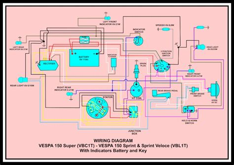 Wiring diagram vespa excel 150 webnotex wiring diagram vespa excel 150 image collections wiring diagram sle and guide asfbconference2016 Gallery