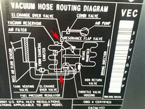 Air Intake  Vacuum Line Routing