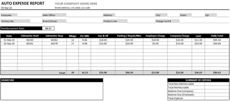 auto expense report created  ms excel office templates