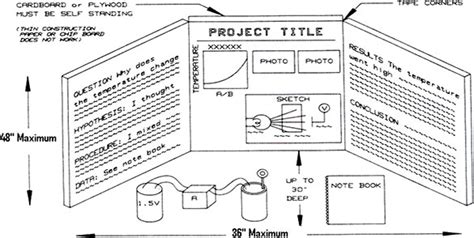 Diagram For Science Fair Project by Experimental And Steam Projects Healdsburg Science Fair