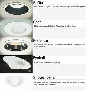 Ideas about led recessed ceiling lights on