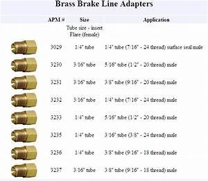 Brake Lines How-to