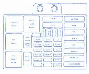 Chevy 3500 1997 Fuse Box  Block Circuit Breaker Diagram  U00bb Carfusebox