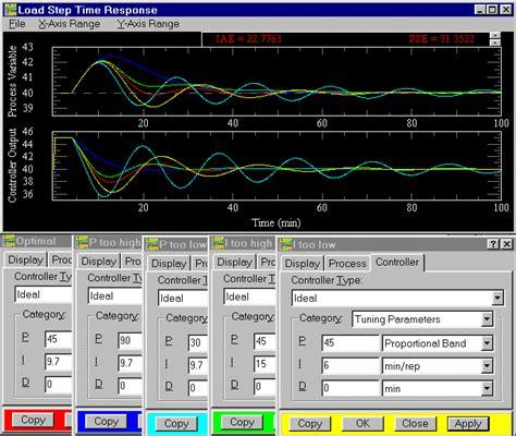 Expertune Pid Loop Optimizer