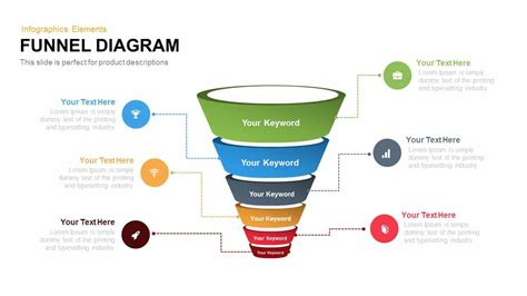 funnel diagram powerpoint template  keynote