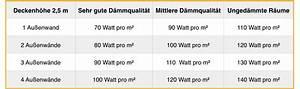 Heizung Berechnen : infrarotheizung heizlast berechnen ir experten ~ Themetempest.com Abrechnung