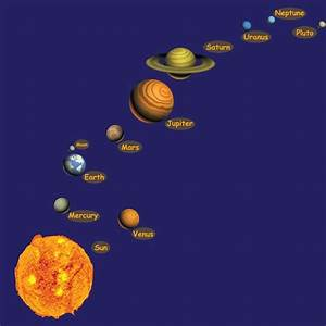 Full Colour Solar System Wall Stickers