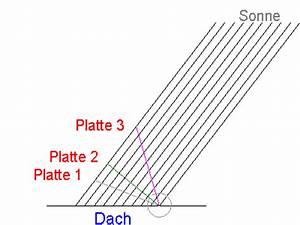 Einfallswinkel Berechnen : r fotovoltaik in mathe 10 ~ Themetempest.com Abrechnung