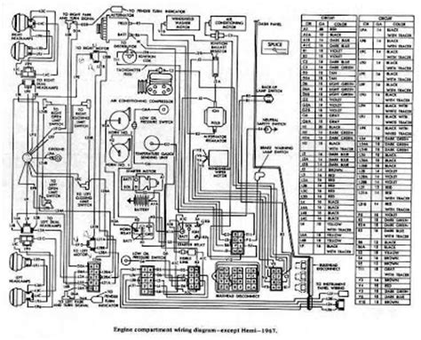Dodge Charger Engine Compartment Wiring Diagram All