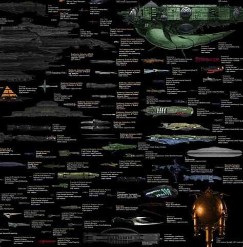 space username 静水幽情 every major sci fi starship in one staggering comparison chart my style trek ships