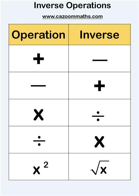bureau inversé inverse operations worksheets worksheets for jplew