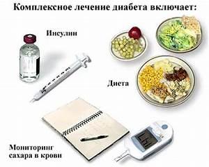 Отзывы о лекарствах от диабета 2 типа
