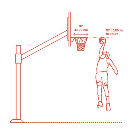 basketball rims nets dimensions drawings dimensions