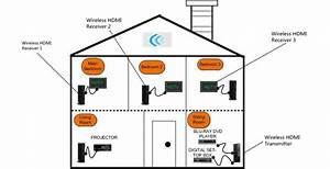 diagram for wiring to tv cable box wiring source With diagram further cable tv distribution diagram additionally hotel cable