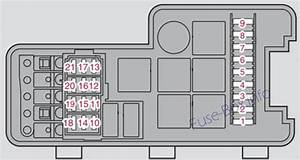 Fuse Box Diagram  U0026gt  Volvo S60  2001