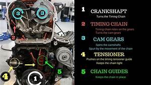 Audi Timing Chain Tensioner Failure  Part 2