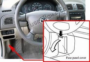 Fuse Box Diagram  U0026gt  Mazda Protege  2000