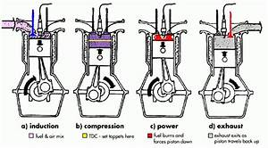Diagram Of Internal Combustion Engine