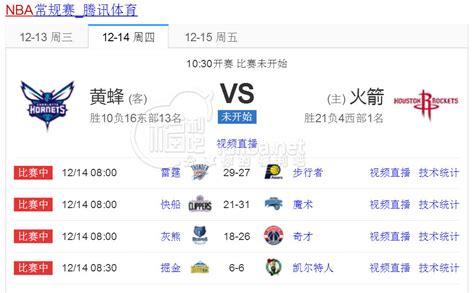 buffstream net nba  basketball scores info