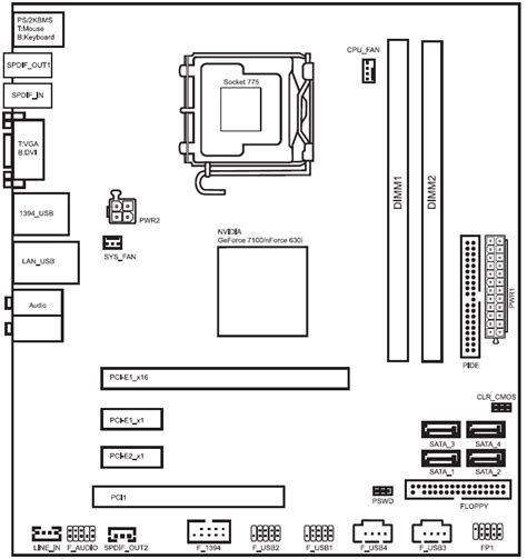 Need The Motherboard Wiring Diagram Pictorial For