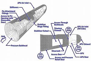 Diagram Of 747 Aft Fuselage